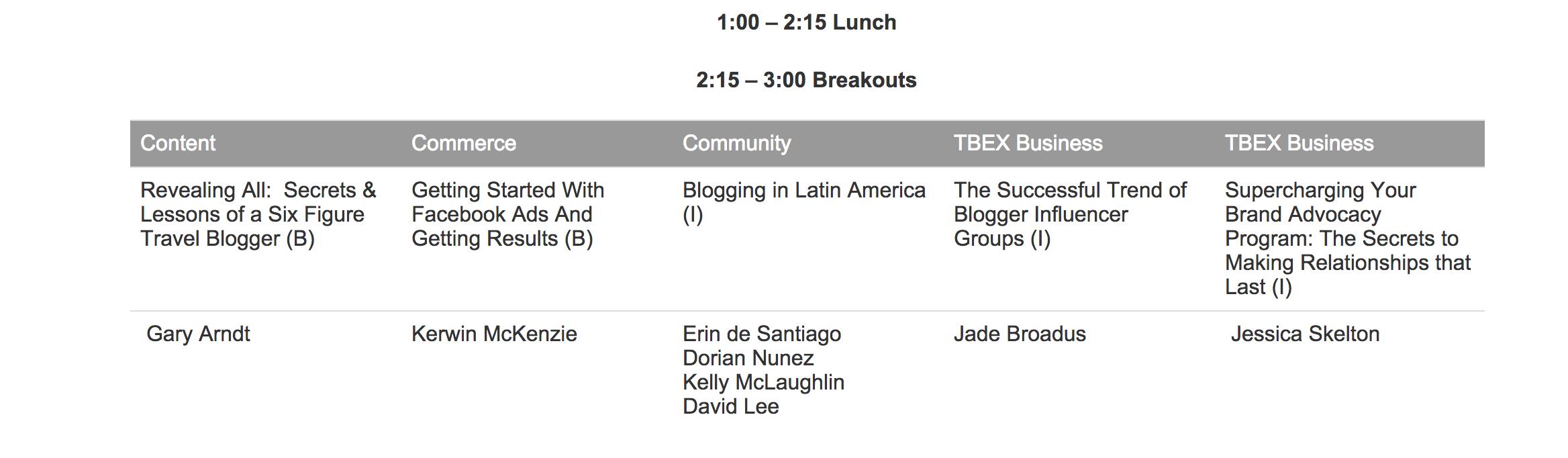TBEX Blogging in Latin America